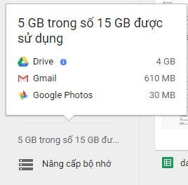 Dung lượng trên Gmail