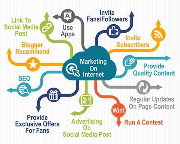 Khóa học internet marketing lớp ngắn hạn 2