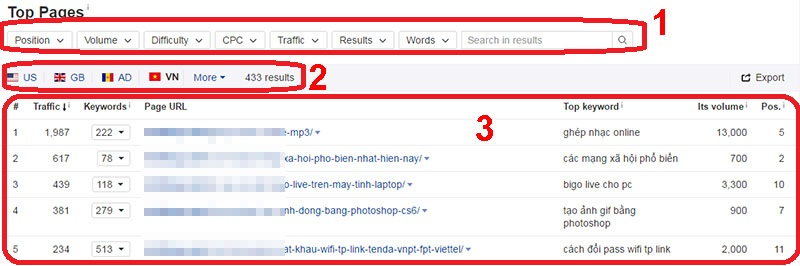 Giao diện của Top Pages