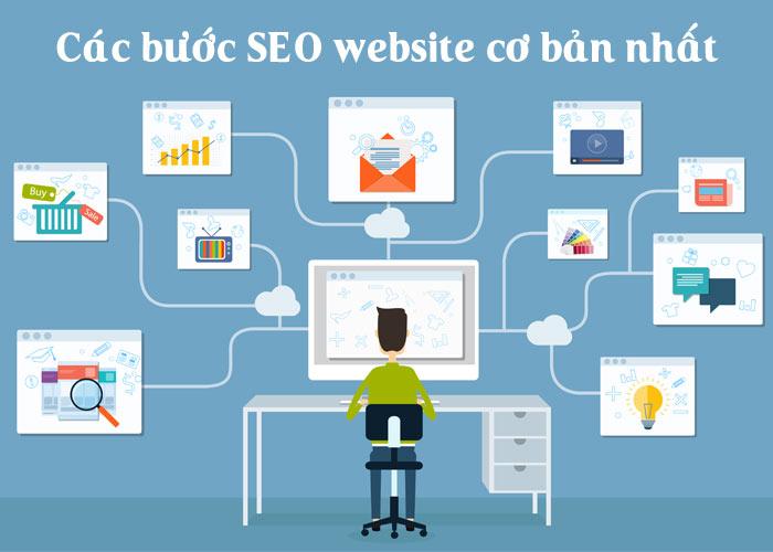 Các bước seo website cơ bản